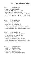 data ijazah abah new.docx