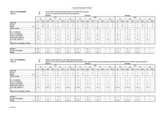 BK14-Rack Overview_r0-IO ASSGN-SYS-09.xls